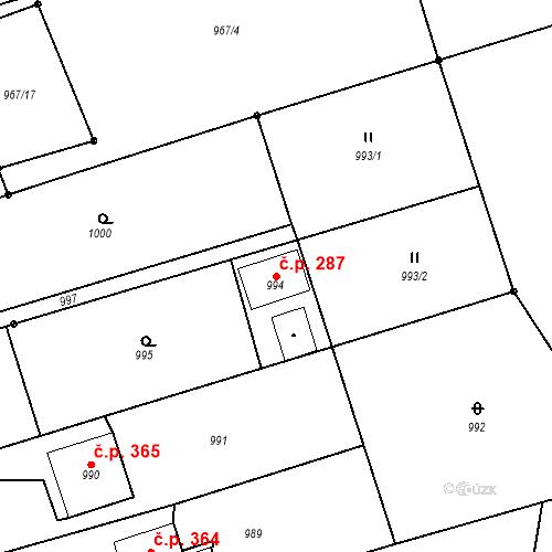 Katastrální mapa Stavební objekt Záblatí 287, Bohumín