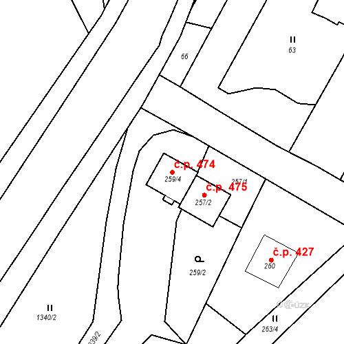 Katastrální mapa Stavební objekt Starý Bohumín 474, Bohumín