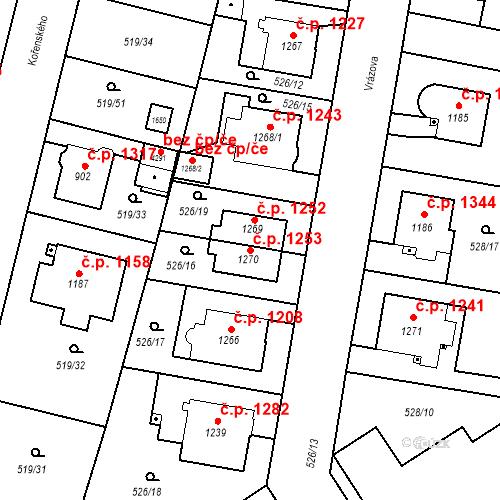 Katastrální mapa Stavební objekt Vítkovice 1253, Ostrava