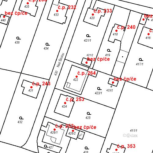 Katastrální mapa Stavební objekt Chabičov 264, Háj ve Slezsku