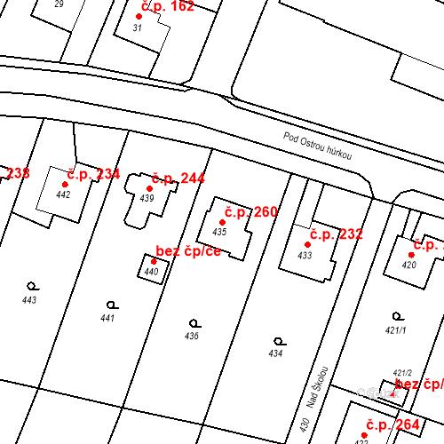 Katastrální mapa Stavební objekt Chabičov 260, Háj ve Slezsku