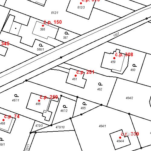 Katastrální mapa Stavební objekt Chabičov 251, Háj ve Slezsku