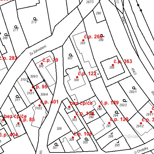 Katastrální mapa Stavební objekt Havřice 122, Uherský Brod