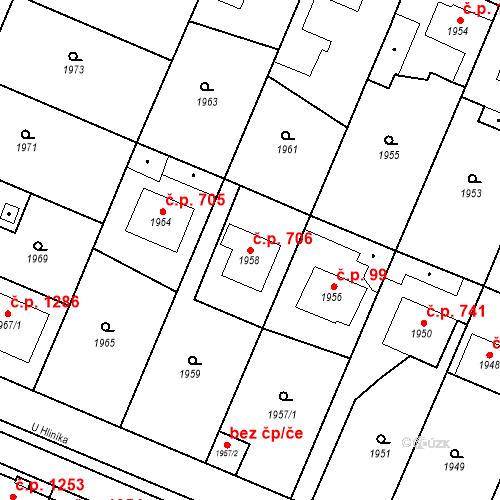 Katastrální mapa Stavební objekt Ratíškovice 706, Ratíškovice
