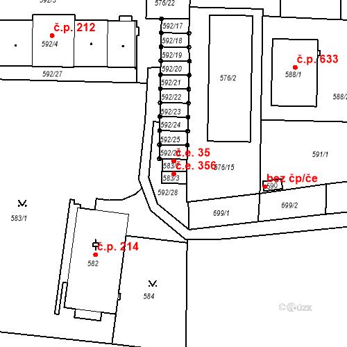 Katastrální mapa Stavební objekt Hrušovany u Brna 356, Hrušovany u Brna