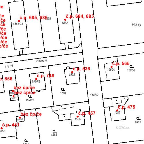 Katastrální mapa Stavební objekt Pražské Předměstí 536, Jaroměř