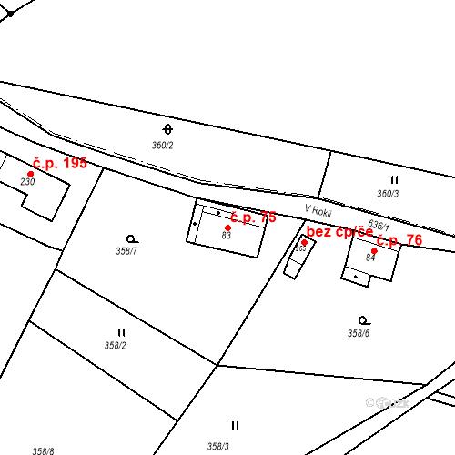 Katastrální mapa Stavební objekt Liberec XXXII-Radčice 75, Liberec