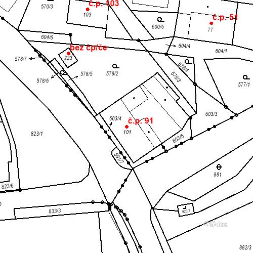 Katastrální mapa Stavební objekt Liberec XXXII-Radčice 91, Liberec
