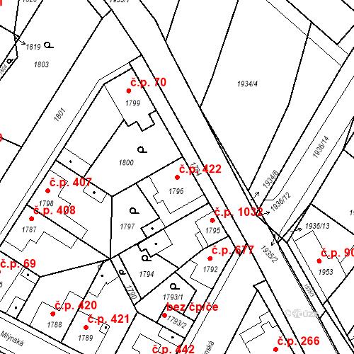 Katastrální mapa Stavební objekt Pečky 422, Pečky