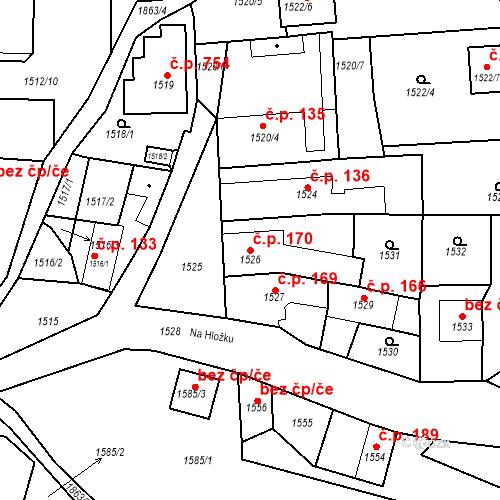 Katastrální mapa Stavební objekt Dobrovice 170, Dobrovice