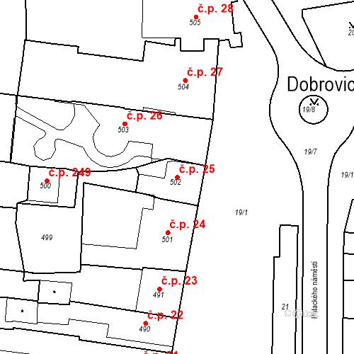Katastrální mapa Stavební objekt Dobrovice 25, Dobrovice