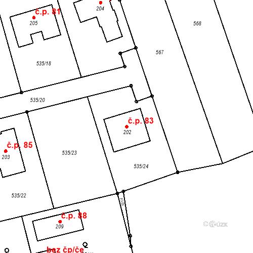 Katastrální mapa Stavební objekt Jeníkov 83, Čechtice