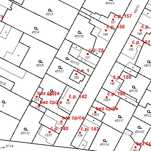 Katastrální mapa Stavební objekt Kbel 1, Benátky nad Jizerou