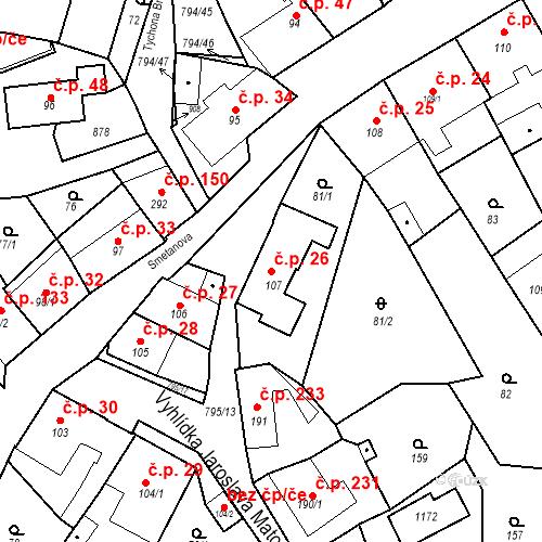 Katastrální mapa Stavební objekt Benátky nad Jizerou I 26, Benátky nad Jizerou