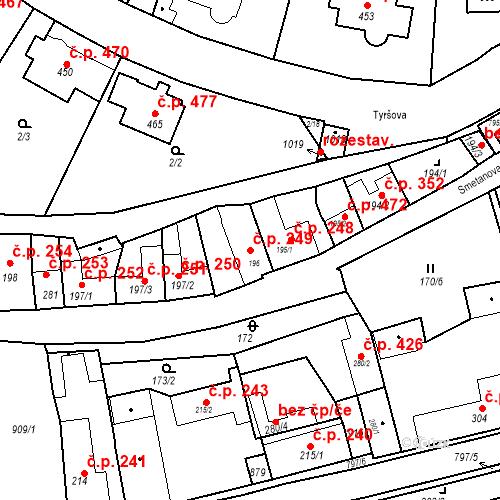 Katastrální mapa Stavební objekt Benátky nad Jizerou I 249, Benátky nad Jizerou