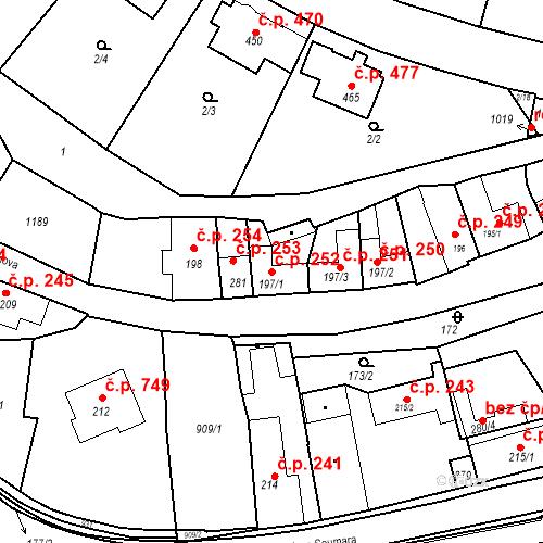 Katastrální mapa Stavební objekt Benátky nad Jizerou I 252, Benátky nad Jizerou