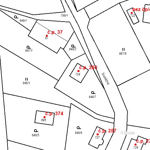 Katastrální mapa Stavební objekt Struhařov 260, Struhařov