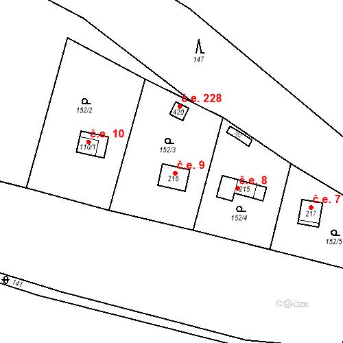 Katastrální mapa Stavební objekt Dolní Lomnice 9, Kunice