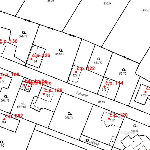 Katastrální mapa Stavební objekt Kozly 122, Tišice