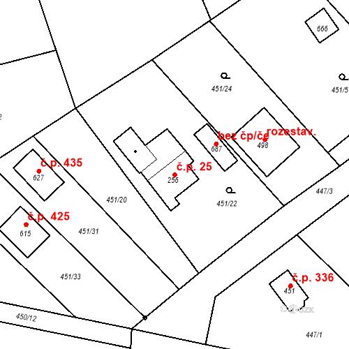 Katastrální mapa Stavební objekt Chrást 25, Tišice