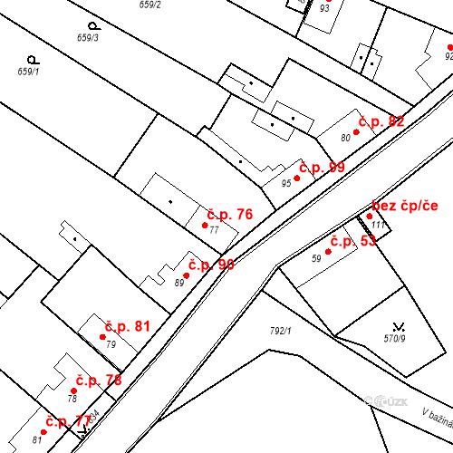Katastrální mapa Stavební objekt Kozly 76, Tišice