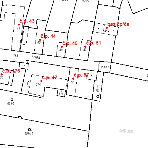 Katastrální mapa Stavební objekt Kozly 57, Tišice