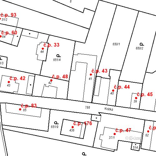 Katastrální mapa Stavební objekt Kozly 43, Tišice