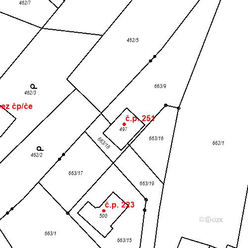 Katastrální mapa Stavební objekt Kozly 251, Tišice
