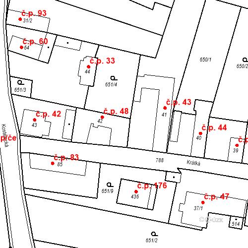 Katastrální mapa Stavební objekt Kozly 48, Tišice