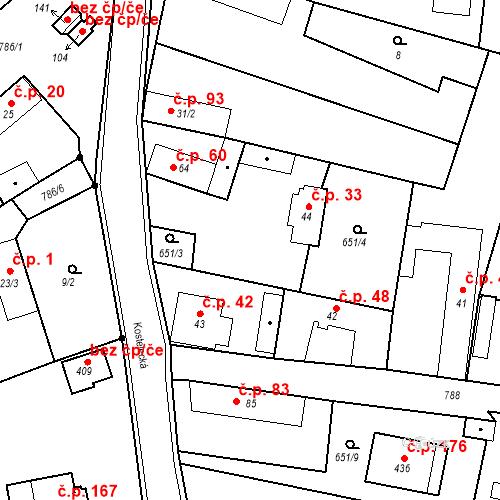 Katastrální mapa Stavební objekt Kozly 33, Tišice