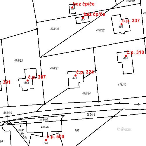 Katastrální mapa Stavební objekt Chrást 324, Tišice