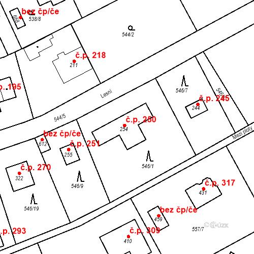 Katastrální mapa Stavební objekt Chrást 250, Tišice