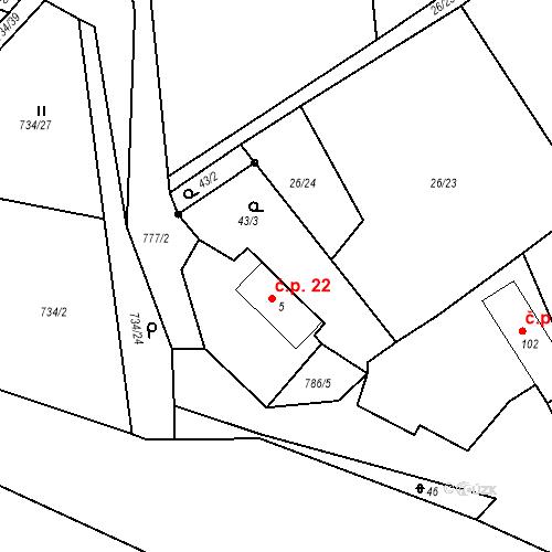 Katastrální mapa Stavební objekt Kozly 22, Tišice