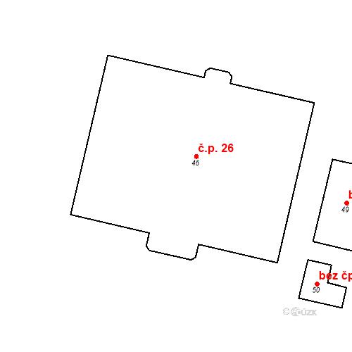Katastrální mapa Stavební objekt Radimovice 26, Petříkov