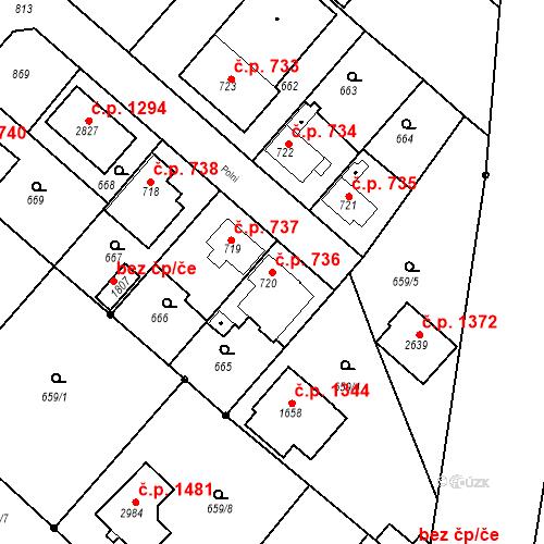 Katastrální mapa Stavební objekt Neratovice 736, Neratovice