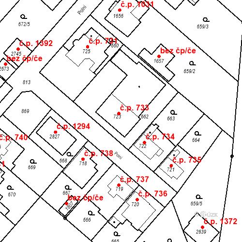 Katastrální mapa Stavební objekt Neratovice 733, Neratovice