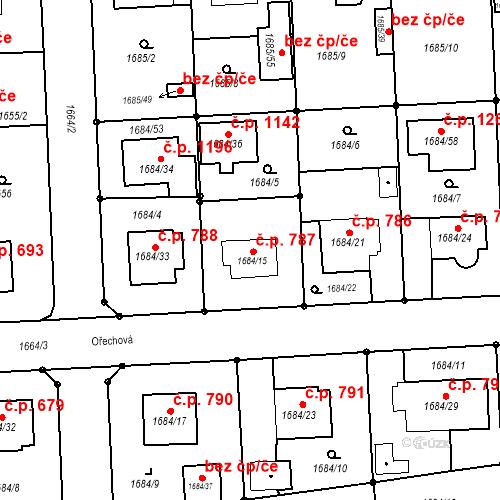 Katastrální mapa Stavební objekt Třeboň II 787, Třeboň