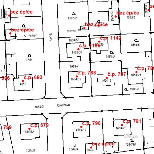 Katastrální mapa Stavební objekt Třeboň II 788, Třeboň