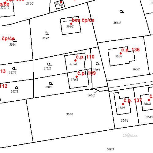 Katastrální mapa Stavební objekt Újezd u Průhonic 109, Praha