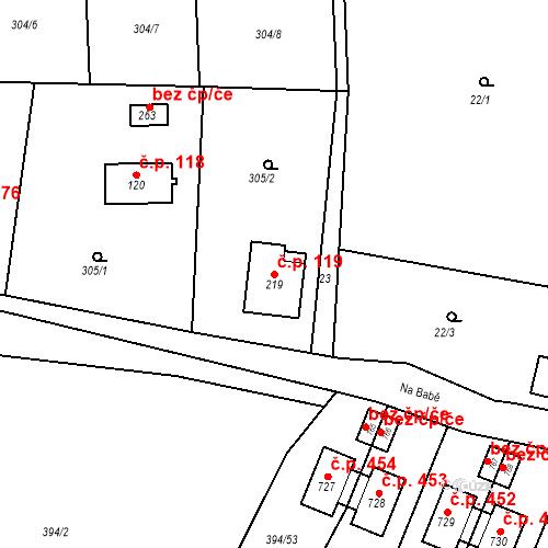 Katastrální mapa Stavební objekt Osnice 119, Jesenice