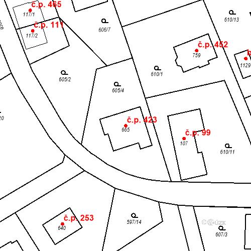 Katastrální mapa Stavební objekt Psáry 423, Psáry