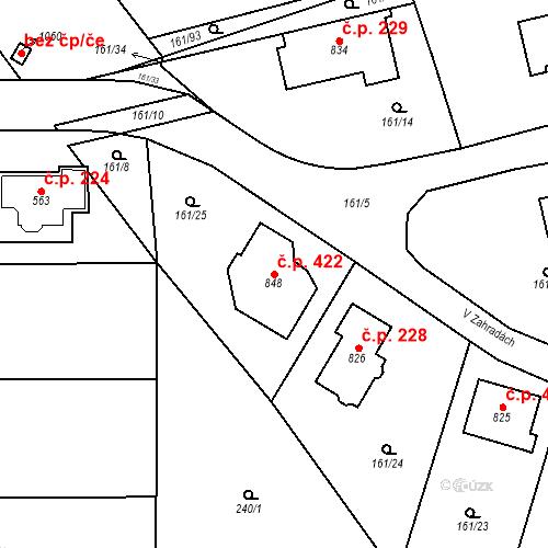 Katastrální mapa Stavební objekt Psáry 422, Psáry