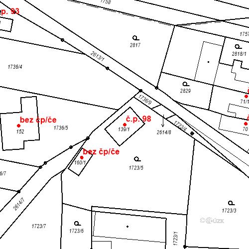 Katastrální mapa Stavební objekt Dunajovice 98, Dunajovice