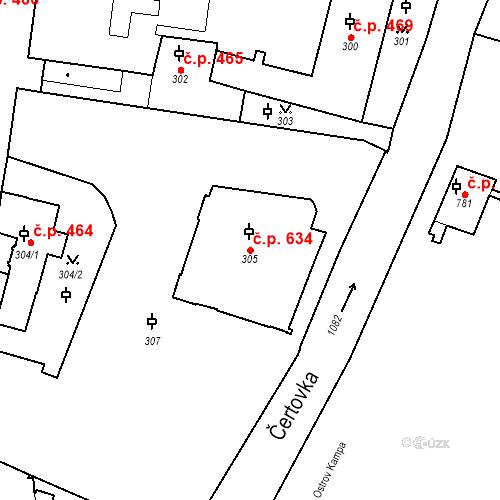 Katastrální mapa Stavební objekt Malá Strana 634, Praha
