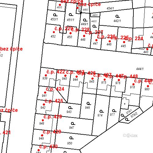 Katastrální mapa Stavební objekt České Budějovice 7 426, České Budějovice