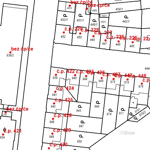 Katastrální mapa Stavební objekt České Budějovice 7 423, České Budějovice