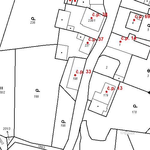 Katastrální mapa Stavební objekt Ryjice 33, Ryjice
