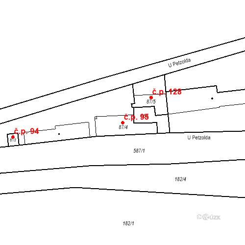 Katastrální mapa Stavební objekt Srbsko 95, Srbsko