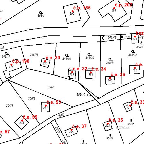 Katastrální mapa Stavební objekt Srbsko 32, Srbsko