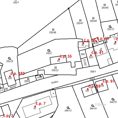 Katastrální mapa Stavební objekt Srbsko 35, Srbsko